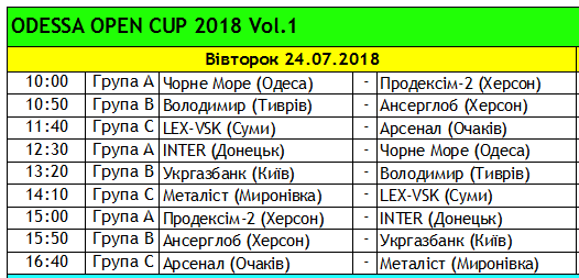 odessa_open_cup_2018_shedule_day_1