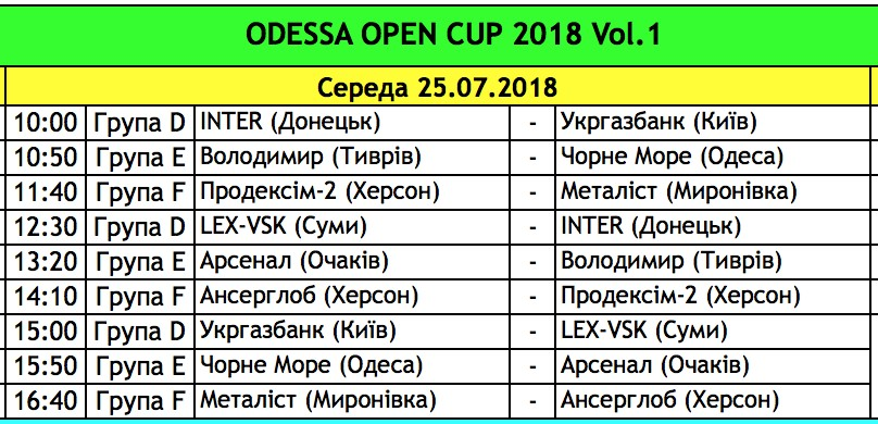 odessa_open_cup_2018_shedule_day_2